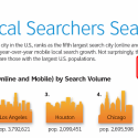 Local_Search